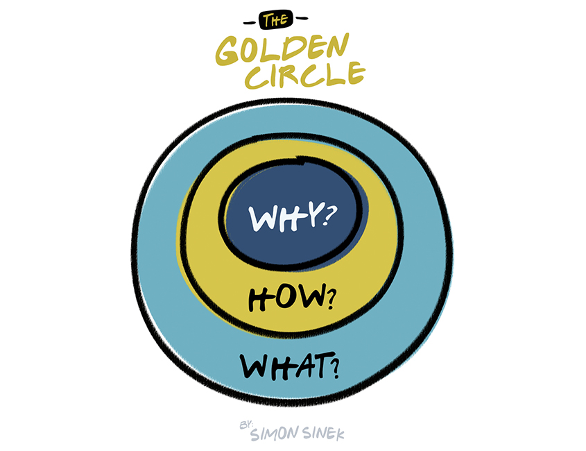 ct-blog-whattosay-circle